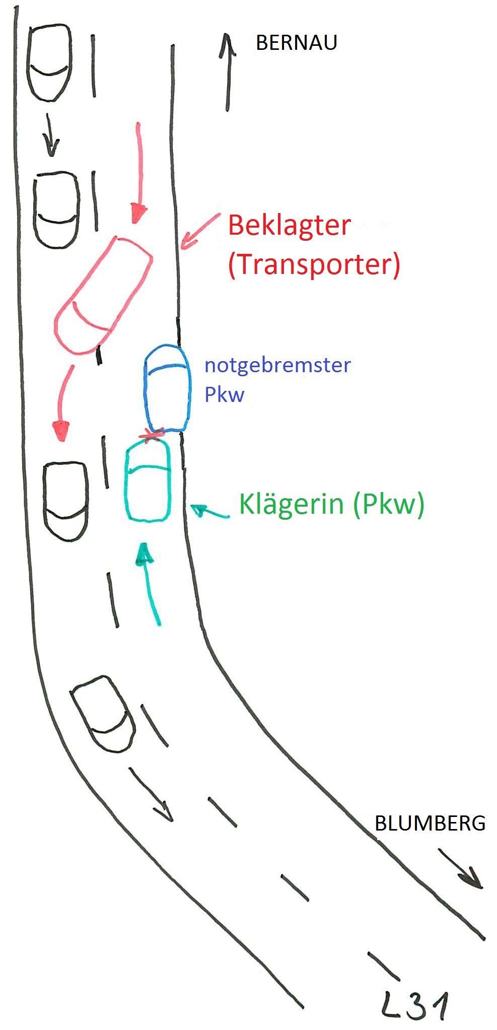 Auffahren auf Fahrzeug, das wegen eines verkehrswidrig Überholenden ...